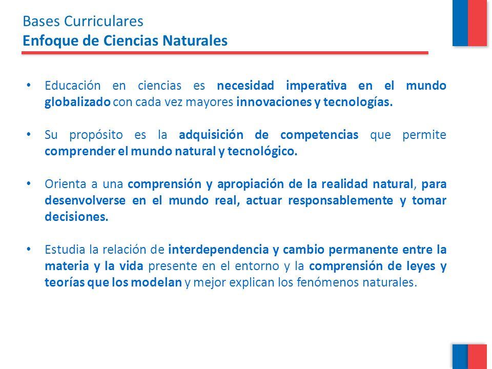 Redacción de los Objetivos de Aprendizaje con un lenguaje claro y directo hacia desempeños observables (conocimientos, habilidades y actitudes).