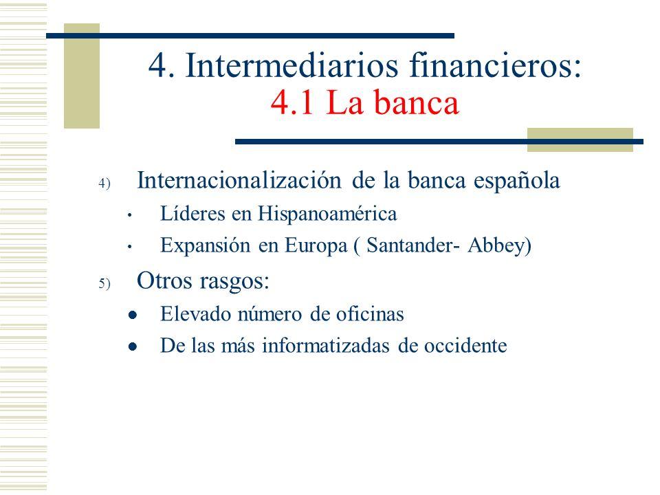 4. Intermediarios financieros: 4.1 La banca 4) Internacionalización de la banca española Líderes en Hispanoamérica Expansión en Europa ( Santander- Ab