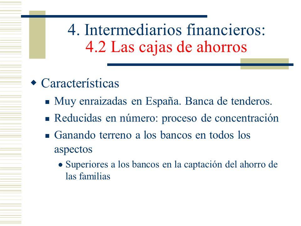 4. Intermediarios financieros: 4.2 Las cajas de ahorros Características Muy enraizadas en España. Banca de tenderos. Reducidas en número: proceso de c