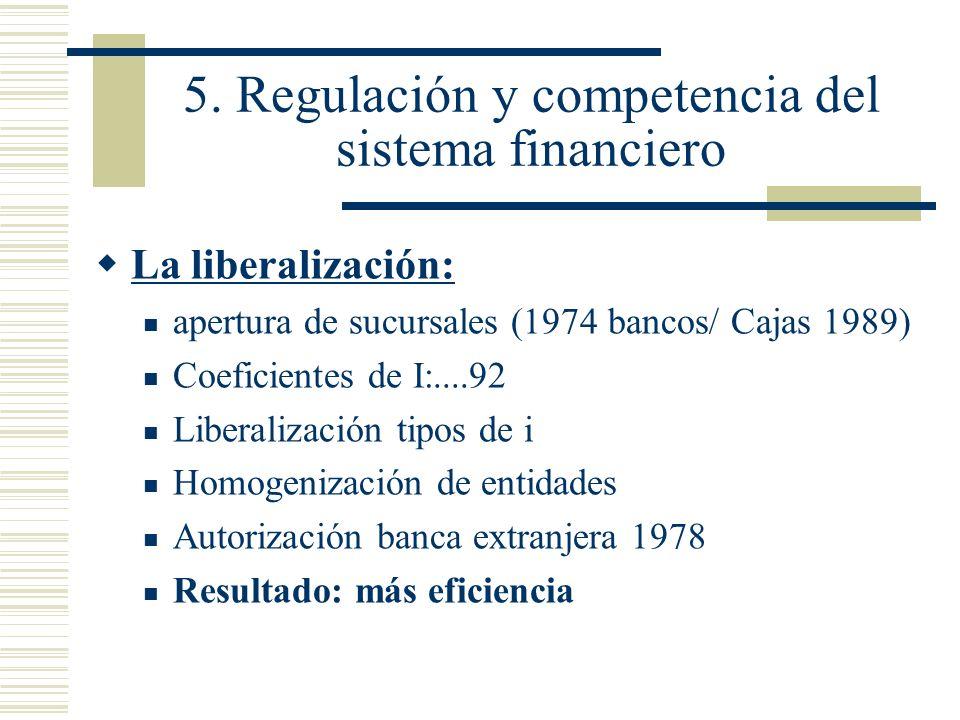 5. Regulación y competencia del sistema financiero La liberalización: apertura de sucursales (1974 bancos/ Cajas 1989) Coeficientes de I:....92 Libera