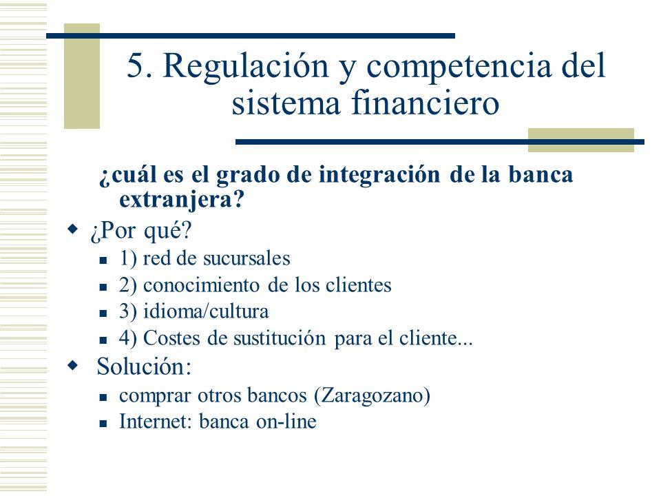 5. Regulación y competencia del sistema financiero ¿cuál es el grado de integración de la banca extranjera? ¿Por qué? 1) red de sucursales 2) conocimi