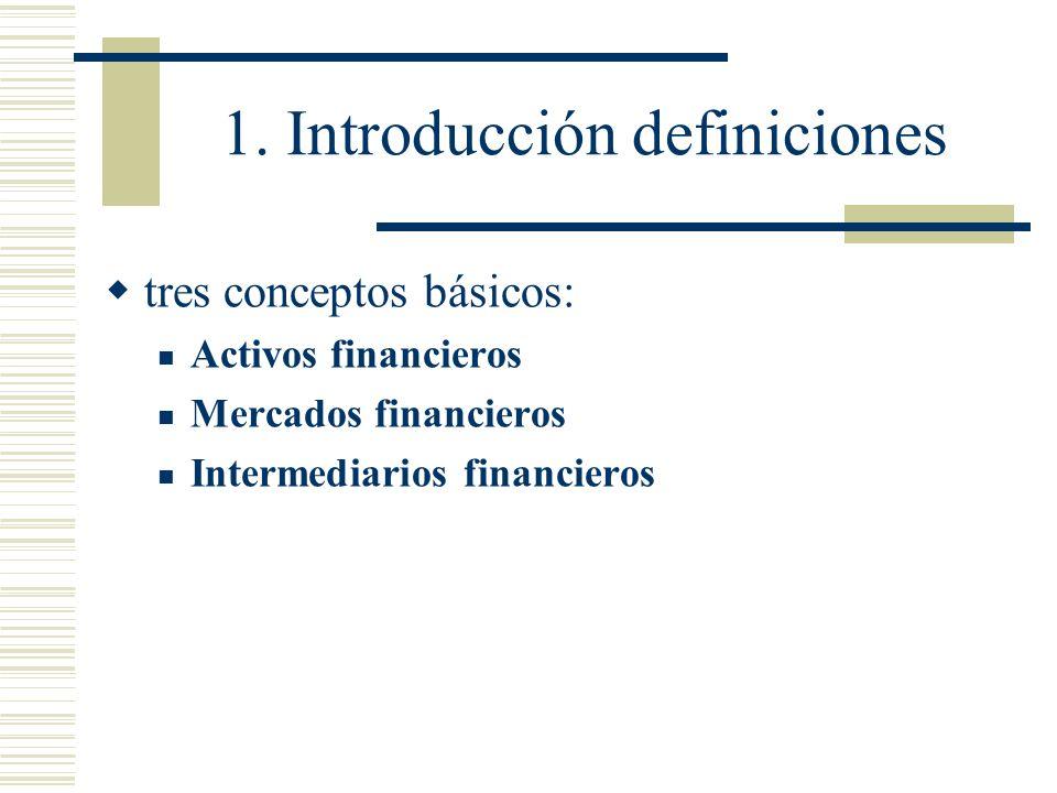1. Introducción definiciones tres conceptos básicos: Activos financieros Mercados financieros Intermediarios financieros