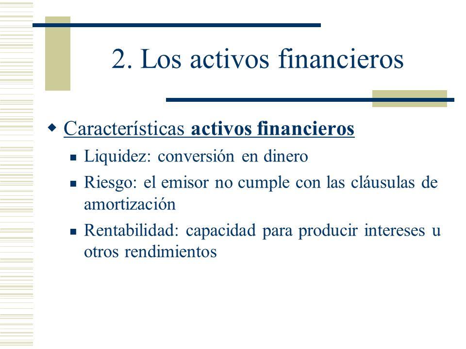 2. Los activos financieros Características activos financieros Liquidez: conversión en dinero Riesgo: el emisor no cumple con las cláusulas de amortiz