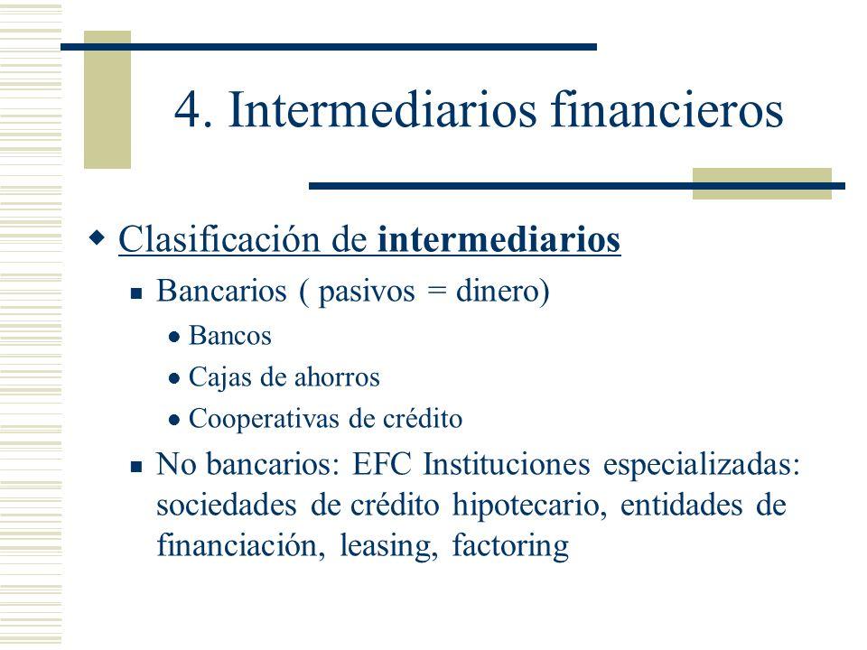 4. Intermediarios financieros Clasificación de intermediarios Bancarios ( pasivos = dinero) Bancos Cajas de ahorros Cooperativas de crédito No bancari