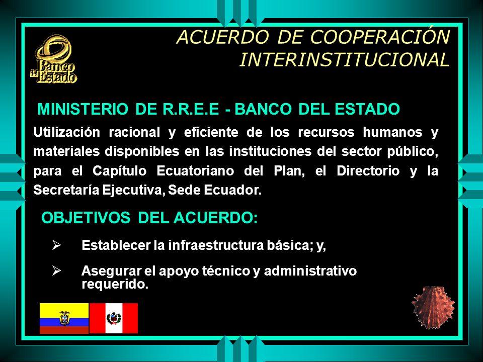 ACUERDO DE COOPERACIÓN INTERINSTITUCIONAL Utilización racional y eficiente de los recursos humanos y materiales disponibles en las instituciones del sector público, para el Capítulo Ecuatoriano del Plan, el Directorio y la Secretaría Ejecutiva, Sede Ecuador.