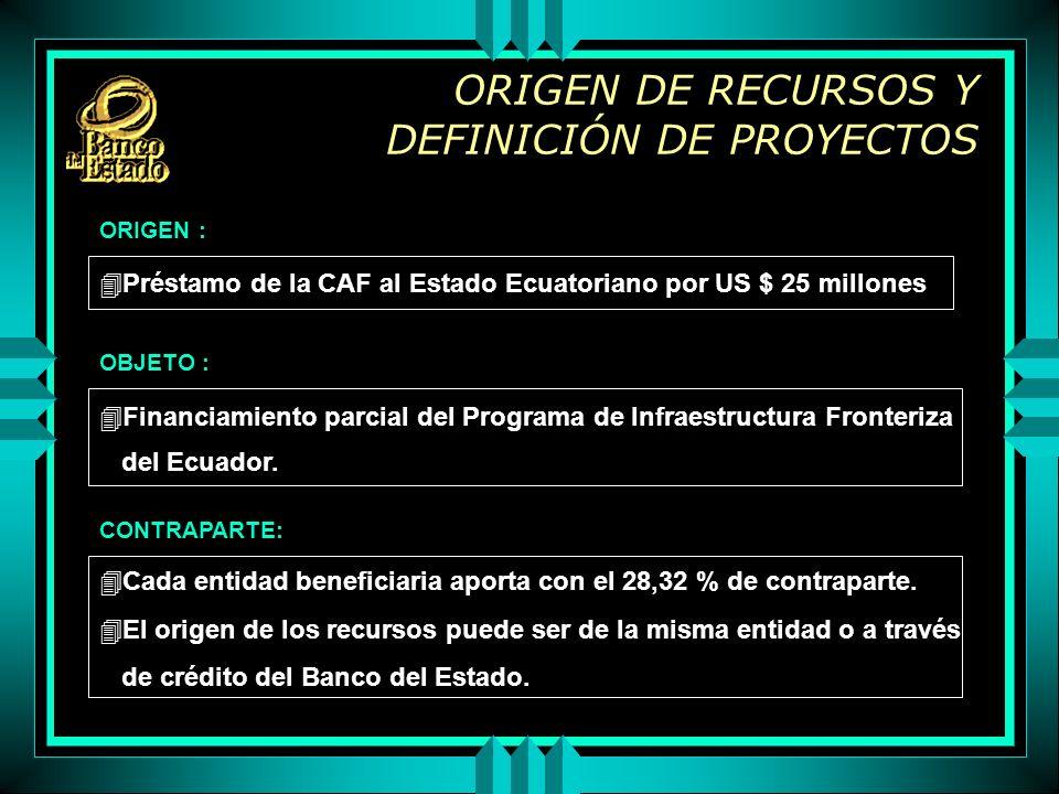 ORIGEN DE RECURSOS Y DEFINICIÓN DE PROYECTOS 4Préstamo de la CAF al Estado Ecuatoriano por US $ 25 millones 4Financiamiento parcial del Programa de Infraestructura Fronteriza del Ecuador.