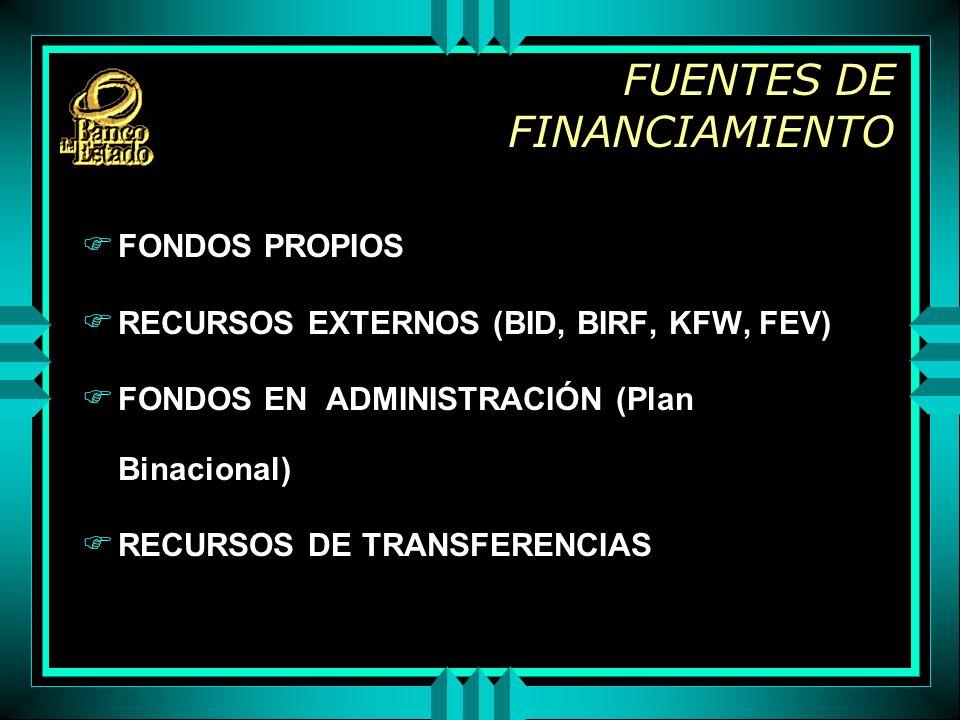 FUENTES DE FINANCIAMIENTO F FONDOS PROPIOS F RECURSOS EXTERNOS (BID, BIRF, KFW, FEV) F FONDOS EN ADMINISTRACIÓN (Plan Binacional) F RECURSOS DE TRANSFERENCIAS