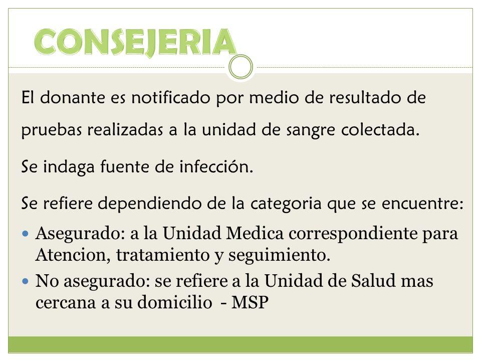 El donante es notificado por medio de resultado de pruebas realizadas a la unidad de sangre colectada. Se indaga fuente de infección. Se refiere depen