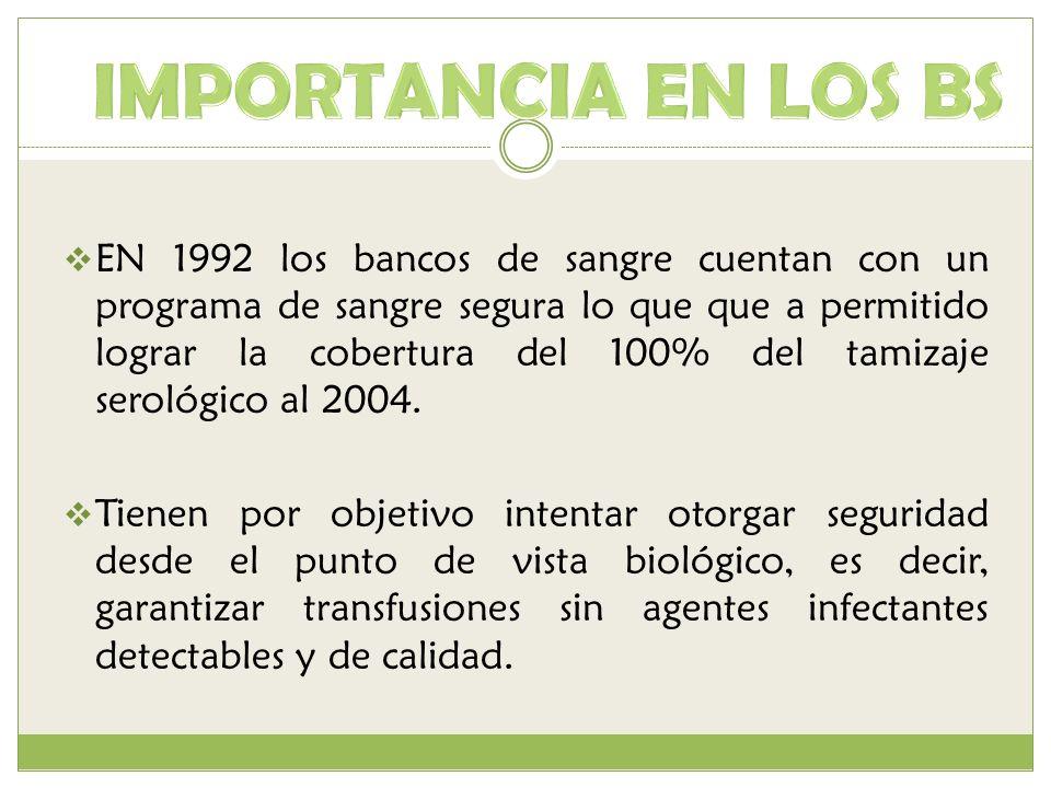 EN 1992 los bancos de sangre cuentan con un programa de sangre segura lo que que a permitido lograr la cobertura del 100% del tamizaje serológico al 2