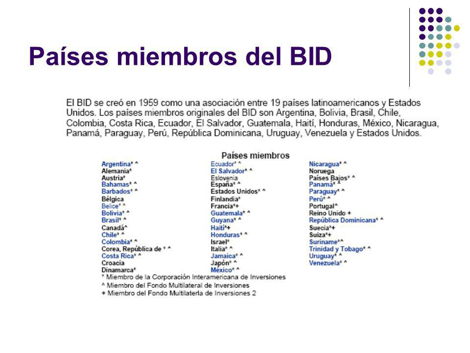 Países miembros del BID