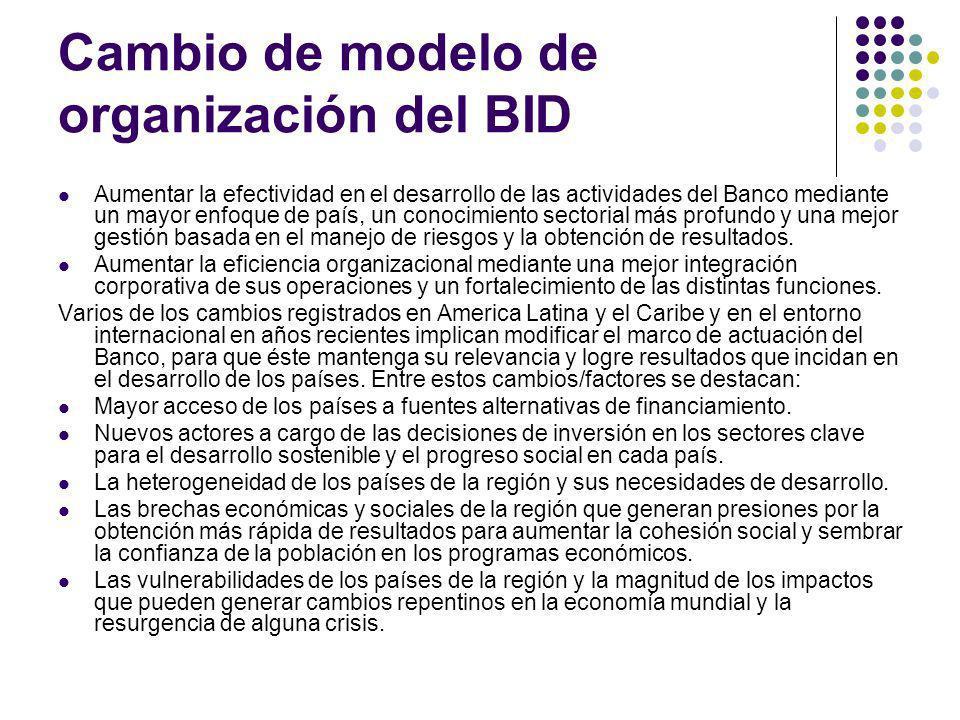 Cambio de modelo de organización del BID Aumentar la efectividad en el desarrollo de las actividades del Banco mediante un mayor enfoque de país, un conocimiento sectorial más profundo y una mejor gestión basada en el manejo de riesgos y la obtención de resultados.