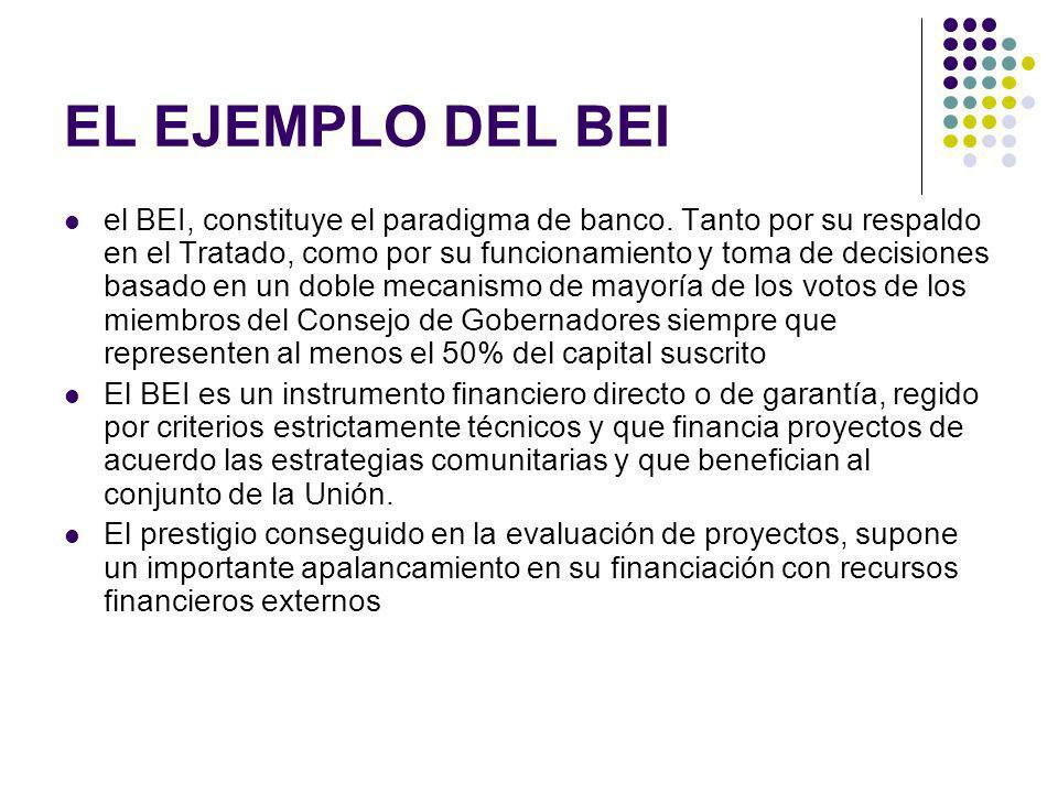 EL EJEMPLO DEL BEI el BEI, constituye el paradigma de banco.
