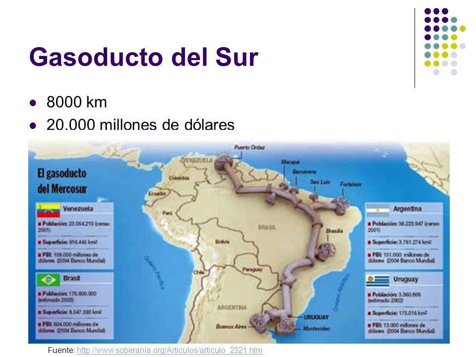 Gasoducto del Sur 8000 km 20.000 millones de dólares Fuente: http://www.soberania.org/Articulos/articulo_2321.htmhttp://www.soberania.org/Articulos/articulo_2321.htm