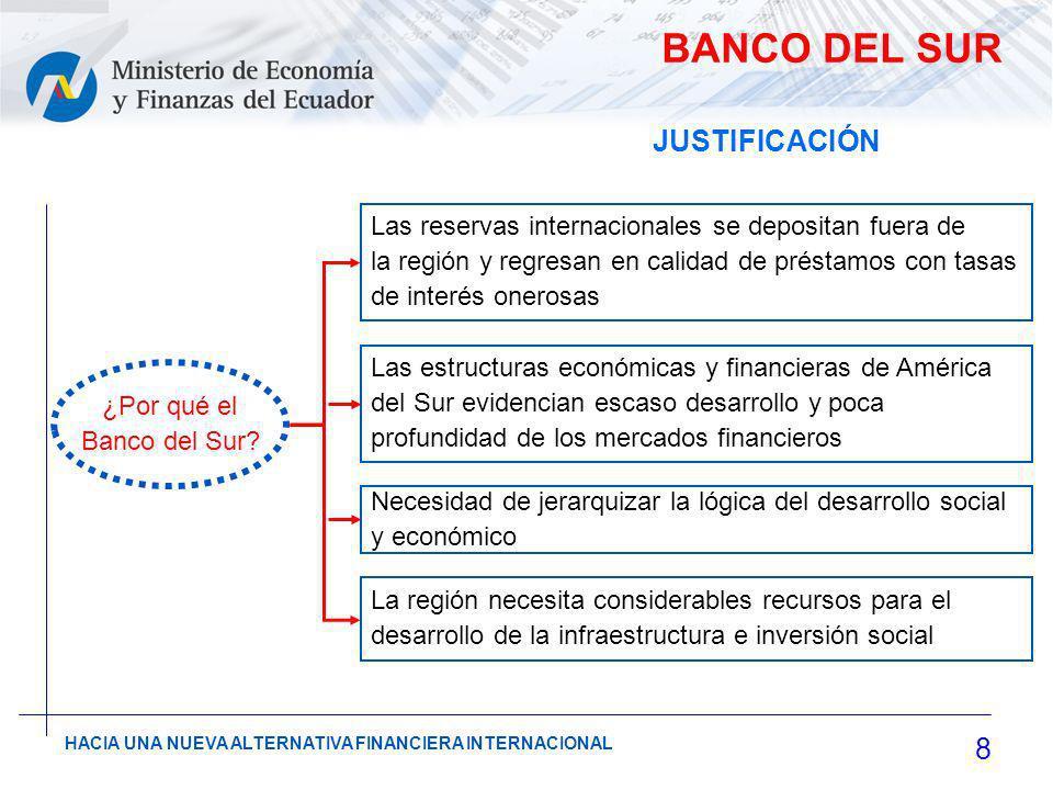 8 ¿Por qué el Banco del Sur.