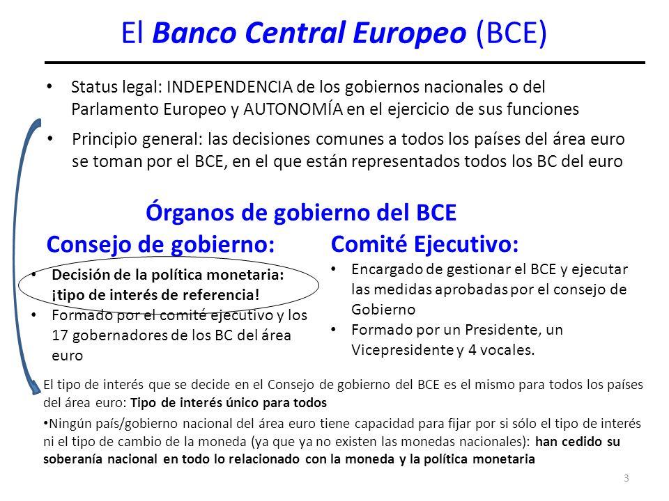 3 El Banco Central Europeo (BCE) Principio general: las decisiones comunes a todos los países del área euro se toman por el BCE, en el que están representados todos los BC del euro Consejo de gobierno: Comité Ejecutivo: Decisión de la política monetaria: ¡tipo de interés de referencia.