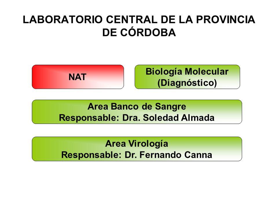 LABORATORIO CENTRAL DE LA PROVINCIA DE CÓRDOBA Area Virología Responsable: Dr. Fernando Canna NAT Area Banco de Sangre Responsable: Dra. Soledad Almad