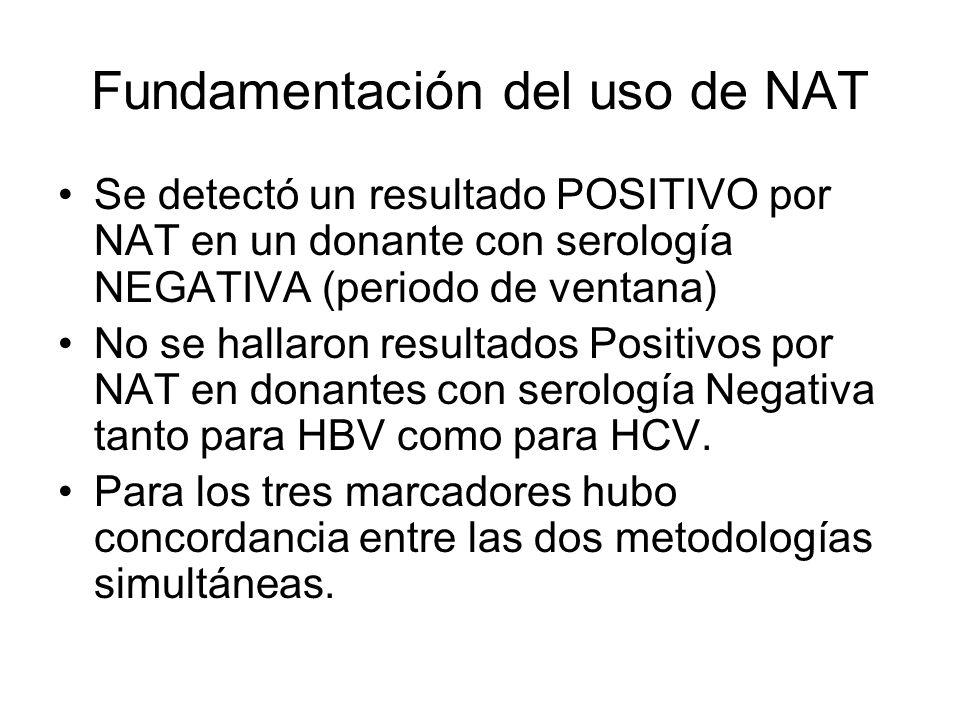 Fundamentación del uso de NAT Se detectó un resultado POSITIVO por NAT en un donante con serología NEGATIVA (periodo de ventana) No se hallaron result