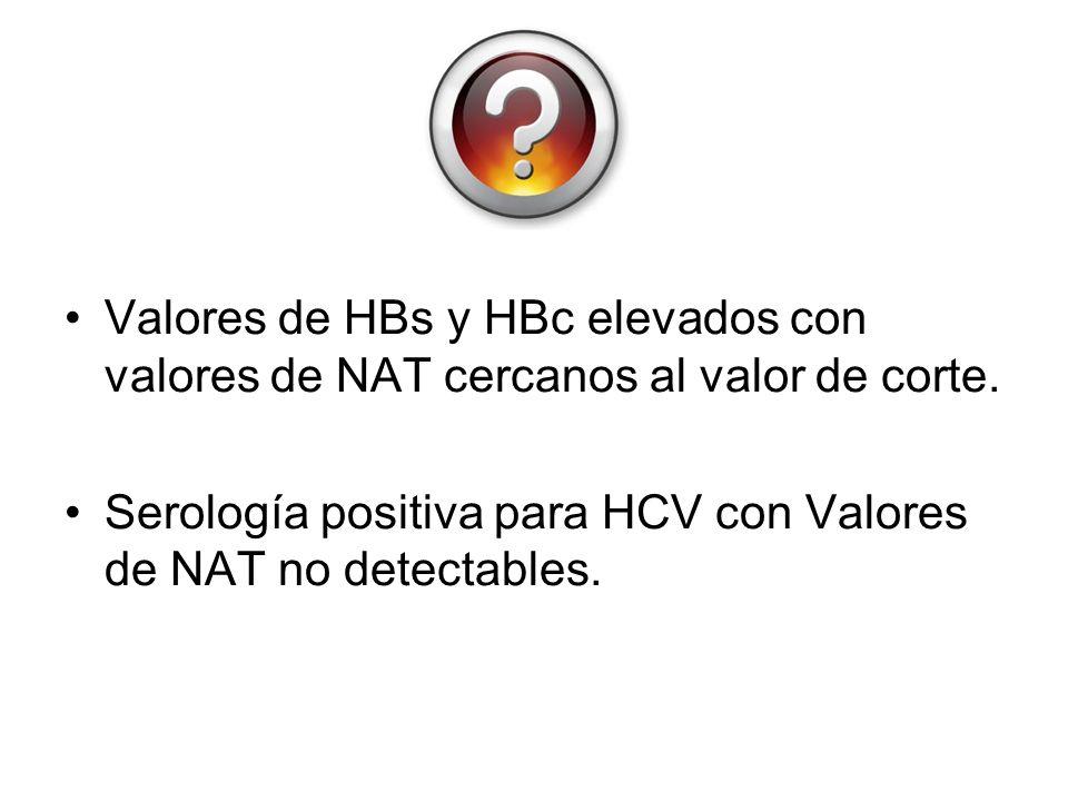 Valores de HBs y HBc elevados con valores de NAT cercanos al valor de corte. Serología positiva para HCV con Valores de NAT no detectables.