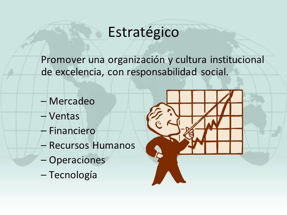 Estratégico Promover una organización y cultura institucional de excelencia, con responsabilidad social. – Mercadeo – Ventas – Financiero – Recursos H