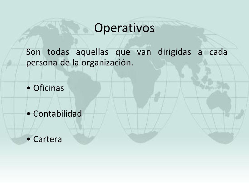 Operativos Son todas aquellas que van dirigidas a cada persona de la organización. Oficinas Contabilidad Cartera