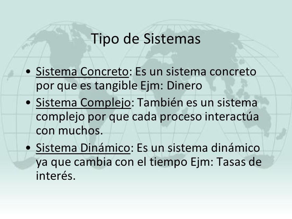 Tipo de Sistemas Sistema Concreto: Es un sistema concreto por que es tangible Ejm: Dinero Sistema Complejo: También es un sistema complejo por que cad