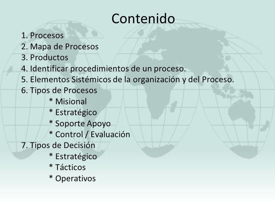 1. Procesos 2. Mapa de Procesos 3. Productos 4. Identificar procedimientos de un proceso. 5. Elementos Sistémicos de la organización y del Proceso. 6.