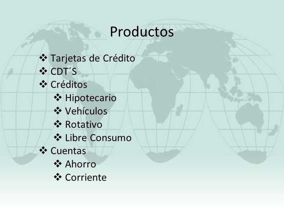 Productos Tarjetas de Crédito CDT´S Créditos Hipotecario Vehículos Rotativo Libre Consumo Cuentas Ahorro Corriente