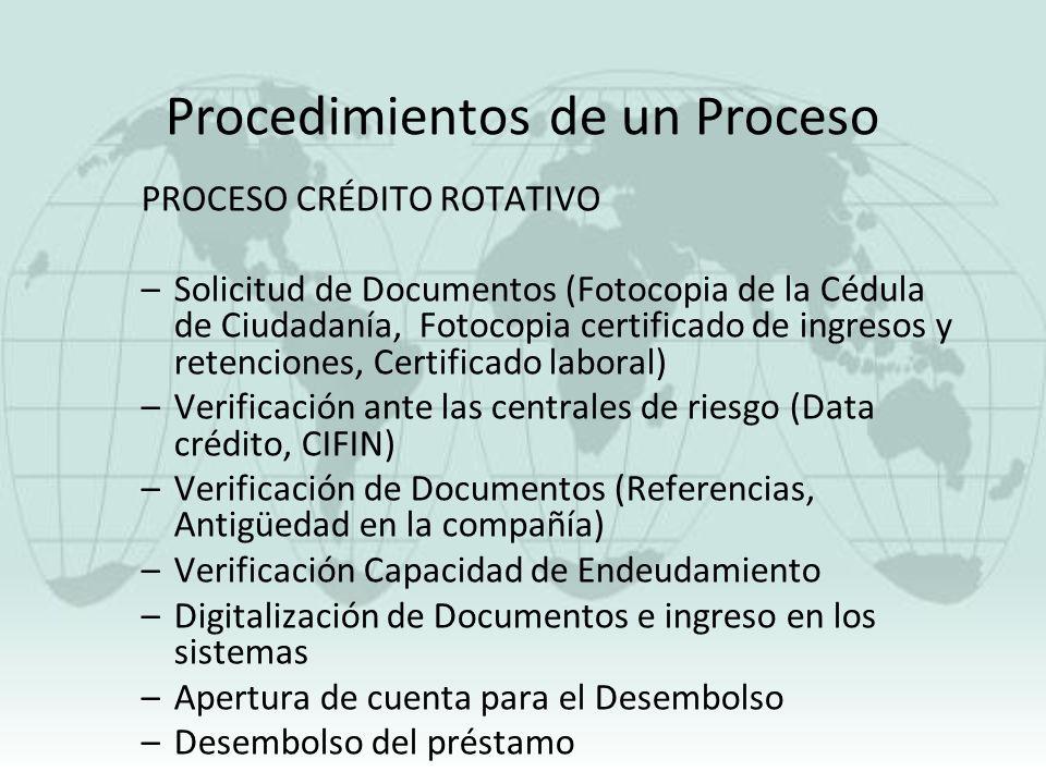 Procedimientos de un Proceso PROCESO CRÉDITO ROTATIVO –Solicitud de Documentos (Fotocopia de la Cédula de Ciudadanía, Fotocopia certificado de ingreso