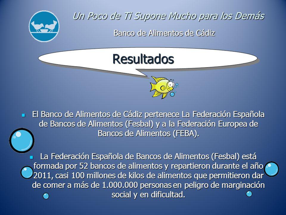 Resultados El Banco de Alimentos de Cádiz pertenece La Federación Española de Bancos de Alimentos (Fesbal) y a la Federación Europea de Bancos de Alimentos (FEBA).