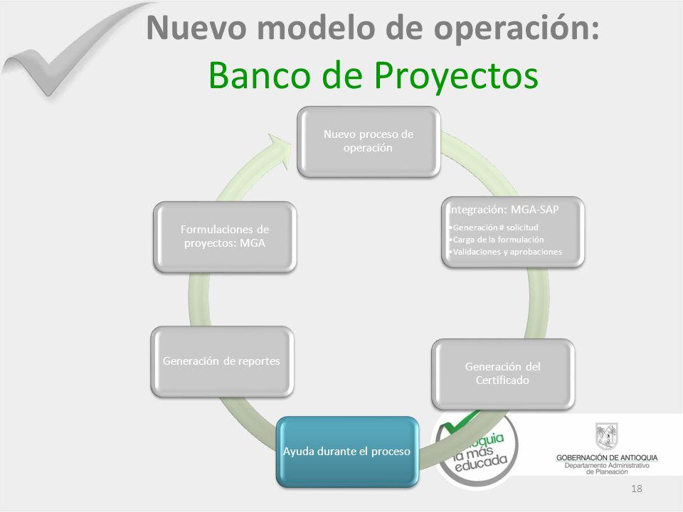 18 Nuevo modelo de operación: Banco de Proyectos Nuevo proceso de operación Integración: MGA-SAP Generación # solicitud Carga de la formulación Valida