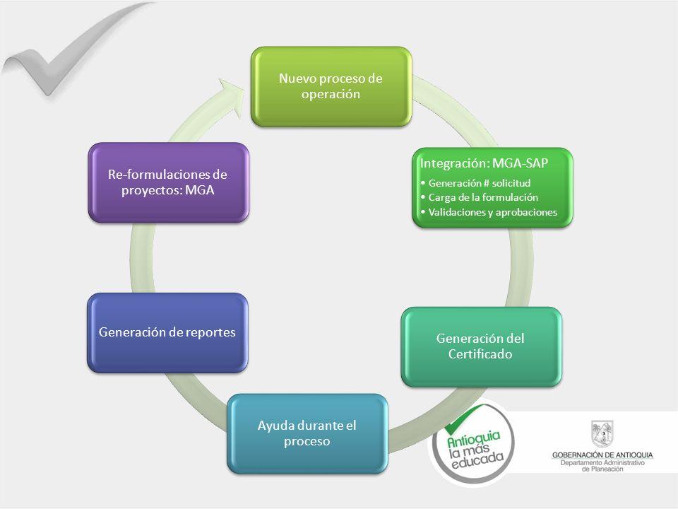 3 Nuevo modelo de operación: Banco de Proyectos Nuevo proceso de operación Integración: MGA-SAP Generación # solicitud Carga de la formulación Validaciones y aprobaciones Generación del Certificado Ayuda durante el procesoGeneración de reportes Formulaciones de proyectos: MGA
