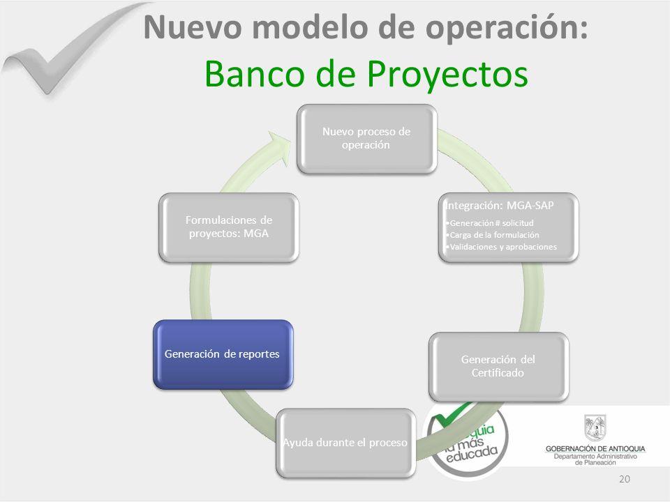 20 Nuevo modelo de operación: Banco de Proyectos Nuevo proceso de operación Integración: MGA-SAP Generación # solicitud Carga de la formulación Valida