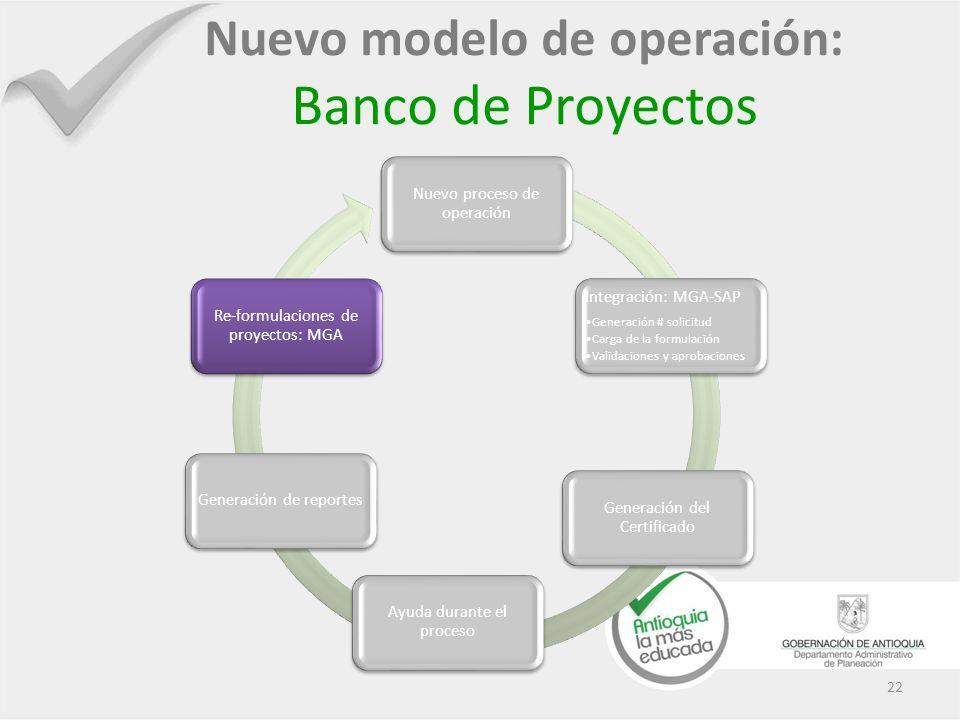 22 Nuevo modelo de operación: Banco de Proyectos Nuevo proceso de operación Integración: MGA-SAP Generación # solicitud Carga de la formulación Valida