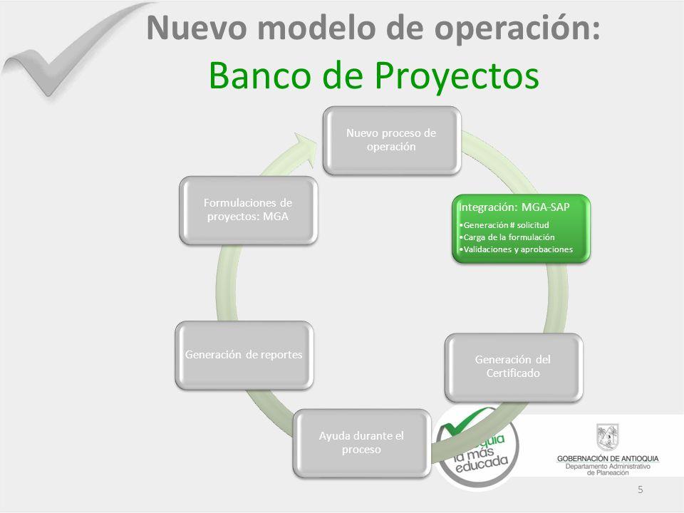 5 Nuevo modelo de operación: Banco de Proyectos Nuevo proceso de operación Integración: MGA-SAP Generación # solicitud Carga de la formulación Validac