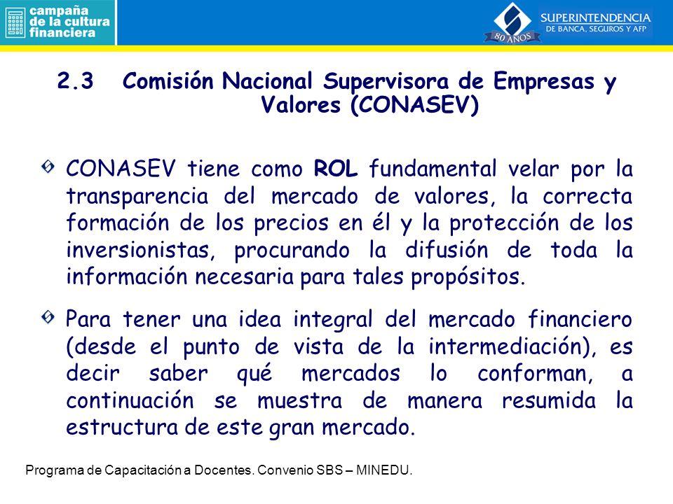2.3Comisión Nacional Supervisora de Empresas y Valores (CONASEV) CONASEV tiene como ROL fundamental velar por la transparencia del mercado de valores, la correcta formación de los precios en él y la protección de los inversionistas, procurando la difusión de toda la información necesaria para tales propósitos.