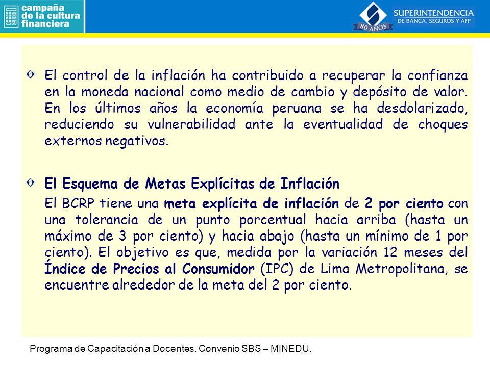 El control de la inflación ha contribuido a recuperar la confianza en la moneda nacional como medio de cambio y depósito de valor.