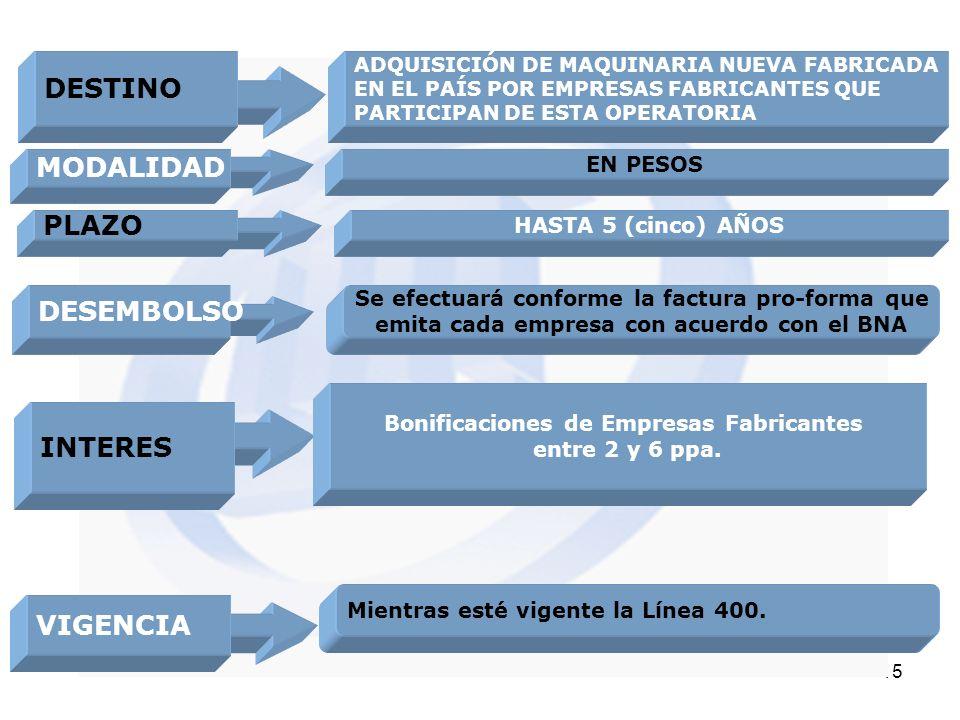 15 DESTINO ADQUISICIÓN DE MAQUINARIA NUEVA FABRICADA EN EL PAÍS POR EMPRESAS FABRICANTES QUE PARTICIPAN DE ESTA OPERATORIA MODALIDAD EN PESOS Se efect