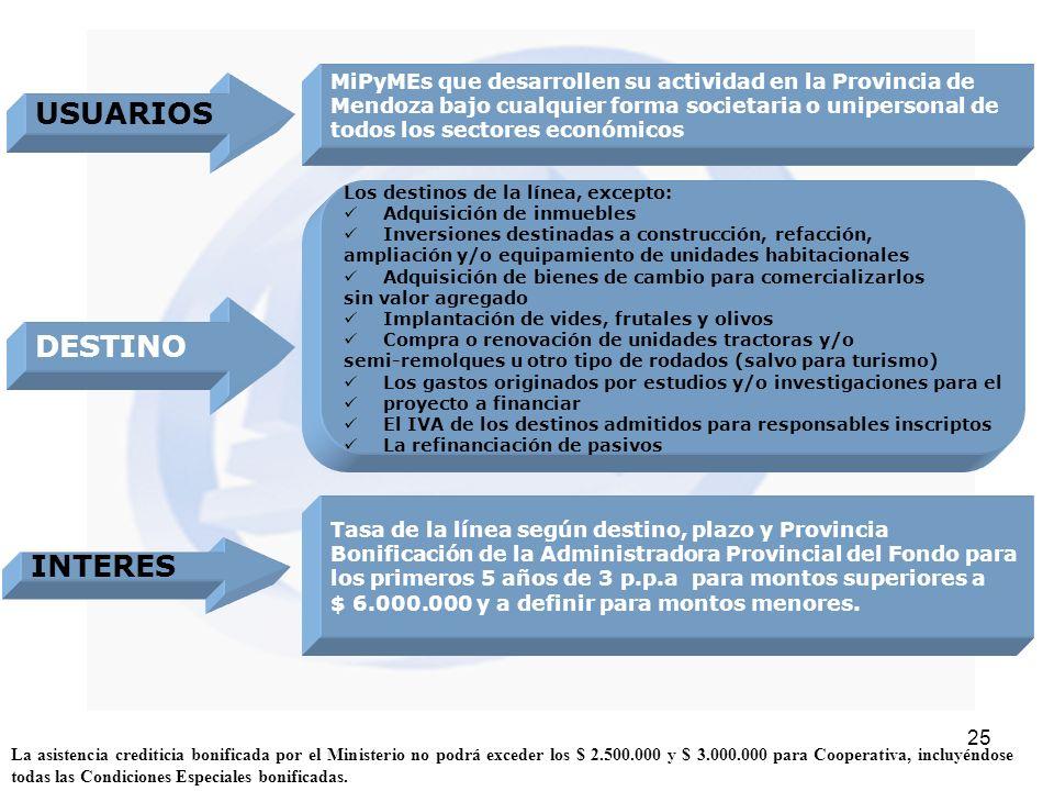 25 MiPyMEs que desarrollen su actividad en la Provincia de Mendoza bajo cualquier forma societaria o unipersonal de todos los sectores económicos Tasa