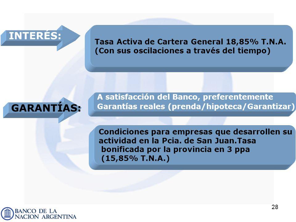 28 INTERÉS: Tasa Activa de Cartera General 18,85% T.N.A. (Con sus oscilaciones a través del tiempo) A satisfacción del Banco, preferentemente Garantía