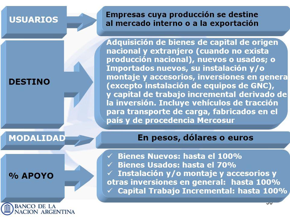30 DESTINO Adquisición de bienes de capital de origen nacional y extranjero (cuando no exista producción nacional), nuevos o usados; o Importados nuev