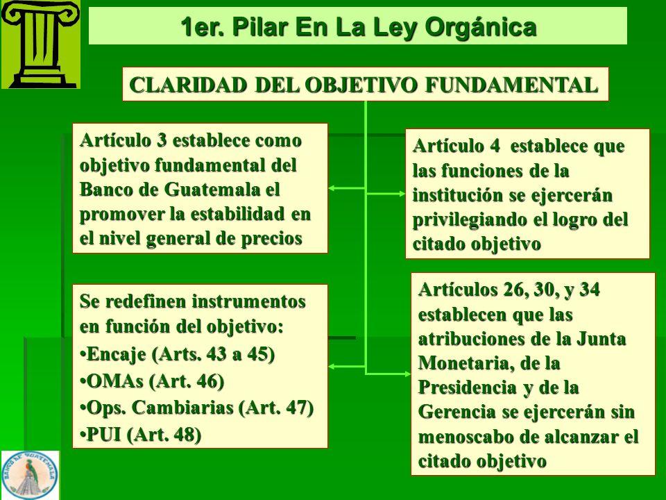 12 1er. Pilar En La Ley Orgánica CLARIDAD DEL OBJETIVO FUNDAMENTAL Artículo 3 establece como objetivo fundamental del Banco de Guatemala el promover l