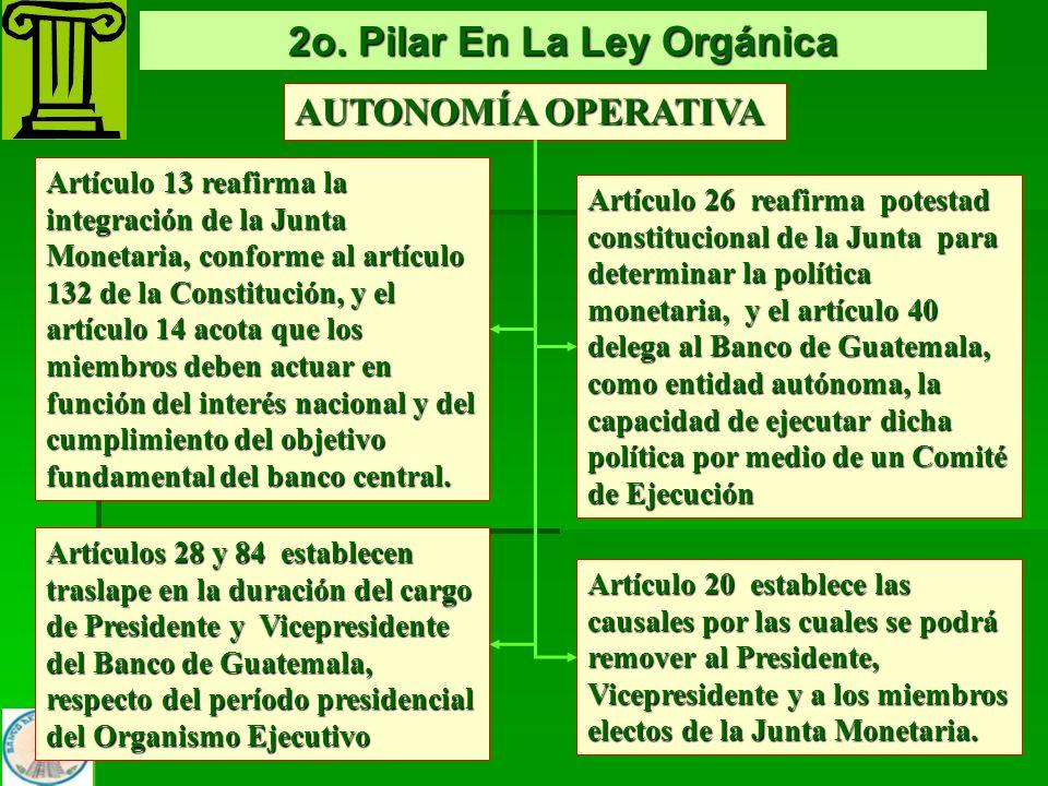 13 AUTONOMÍA OPERATIVA Artículo 13 reafirma la integración de la Junta Monetaria, conforme al artículo 132 de la Constitución, y el artículo 14 acota