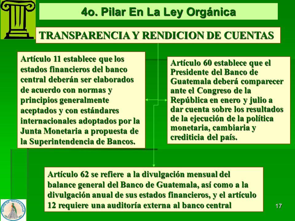 17 TRANSPARENCIA Y RENDICION DE CUENTAS Artículo 60 establece que el Presidente del Banco de Guatemala deberá comparecer ante el Congreso de la Repúbl