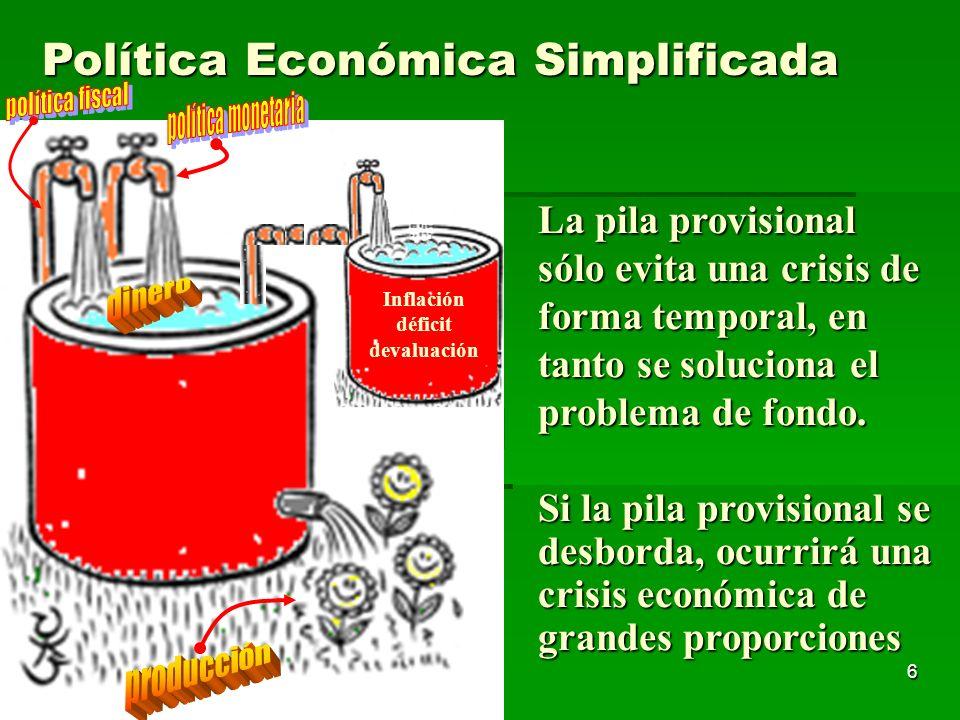 6 Inflación déficit devaluación La pila provisional sólo evita una crisis de forma temporal, en tanto se soluciona el problema de fondo. Si la pila pr