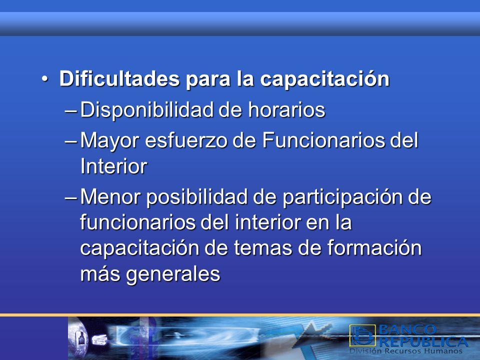 Distribución de plazas de capacitación por genero - LA MAYOR PROPORCION DE EGRESOS MASCULINOS TIENDE A EQUPARAR LA DISTRIBUCIÓN DE LAS PLAZAS DE CAPACITACIÓN