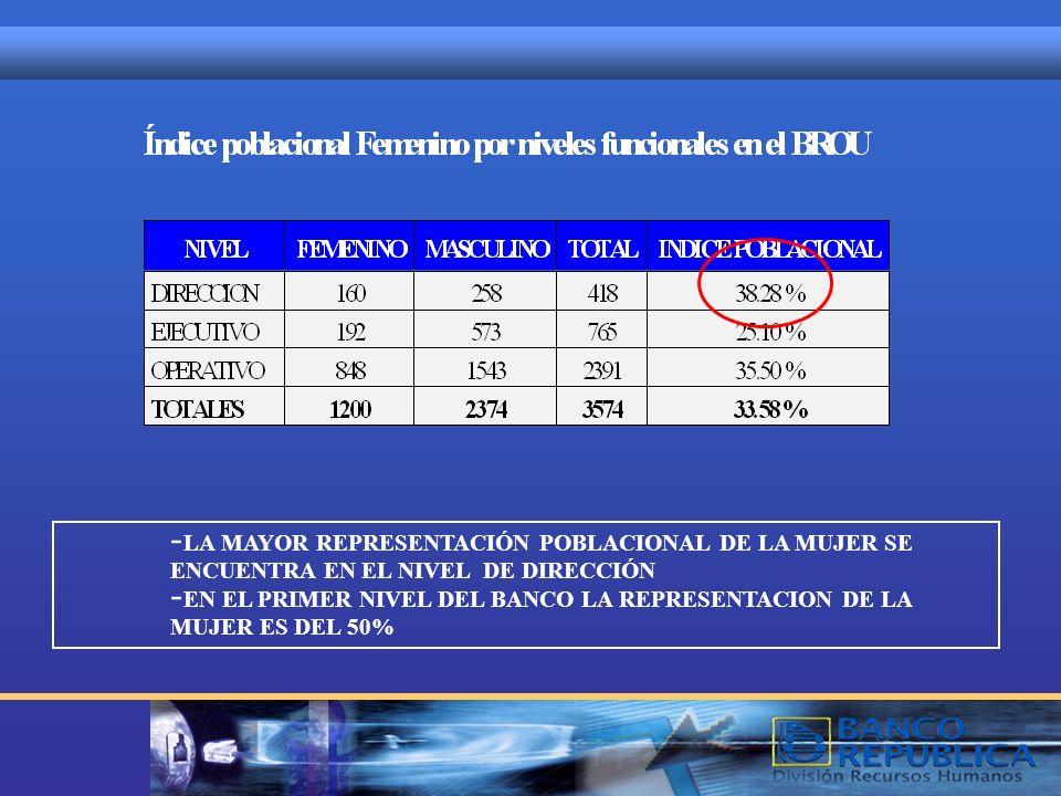 REGIMEN DE ASCENSOS IMPACTO DE LOS CONCURSOS