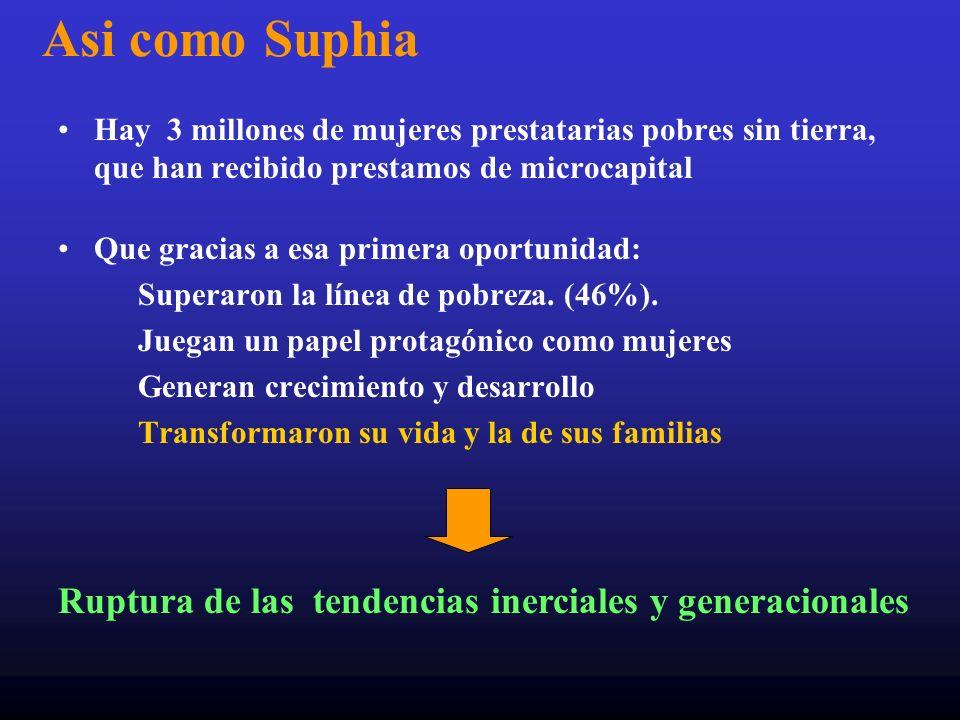 Asi como Suphia Hay 3 millones de mujeres prestatarias pobres sin tierra, que han recibido prestamos de microcapital Que gracias a esa primera oportun