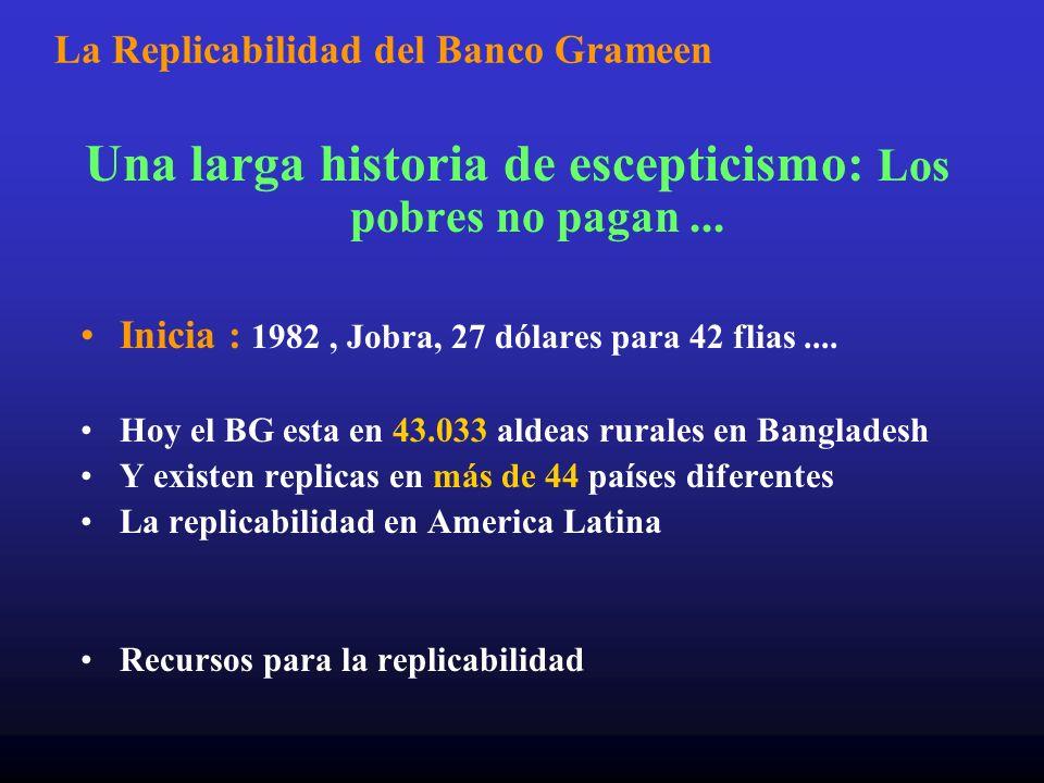 La Replicabilidad del Banco Grameen Una larga historia de escepticismo: Los pobres no pagan... Inicia : 1982, Jobra, 27 dólares para 42 flias.... Hoy
