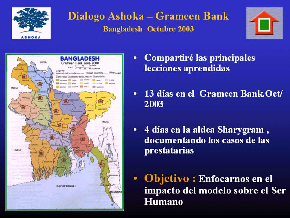 El Banco Grameen en cifras Fuente: Grameen Bank Monthly Update in US$ : August 2003