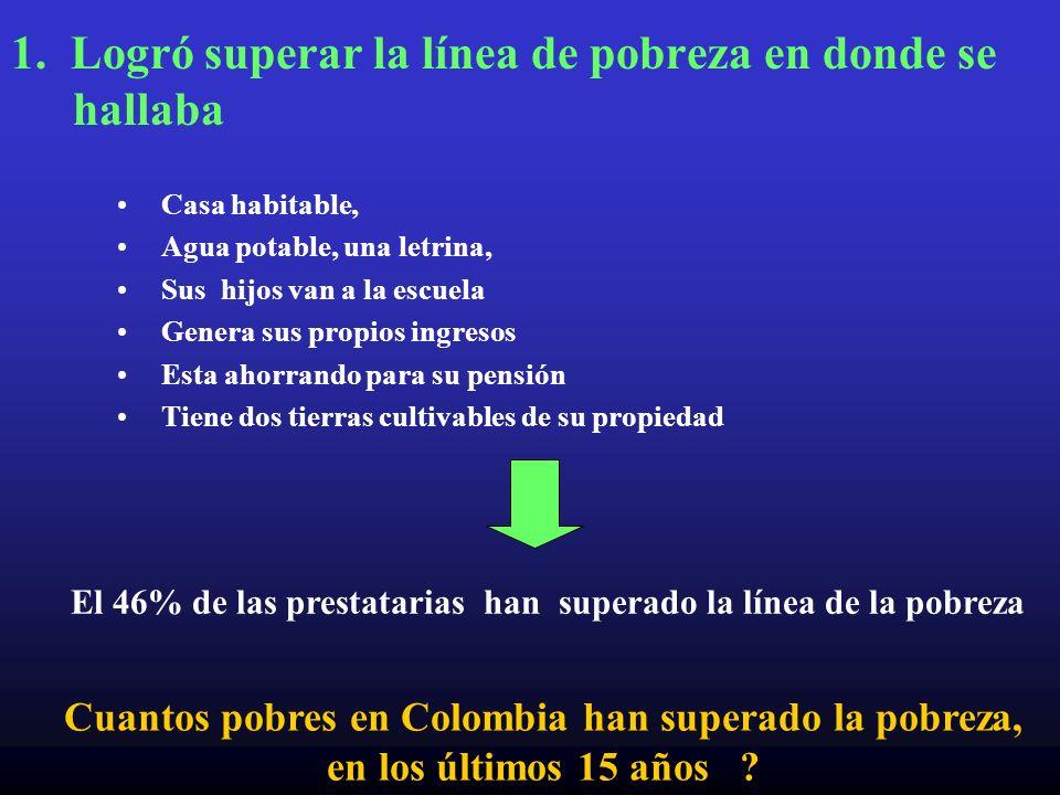 El Micro crédito para los mas pobres Un Instrumento para generar fuentes de trabajo Para reducir la pobreza Para el Cambio Social Un Instrumento para lograr la Paz en Colombia